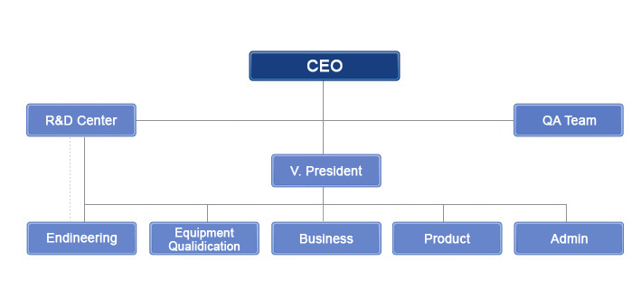 organization_en